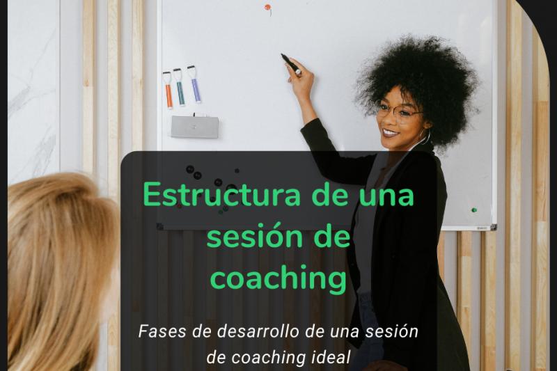 Estructura de una sesión de coaching